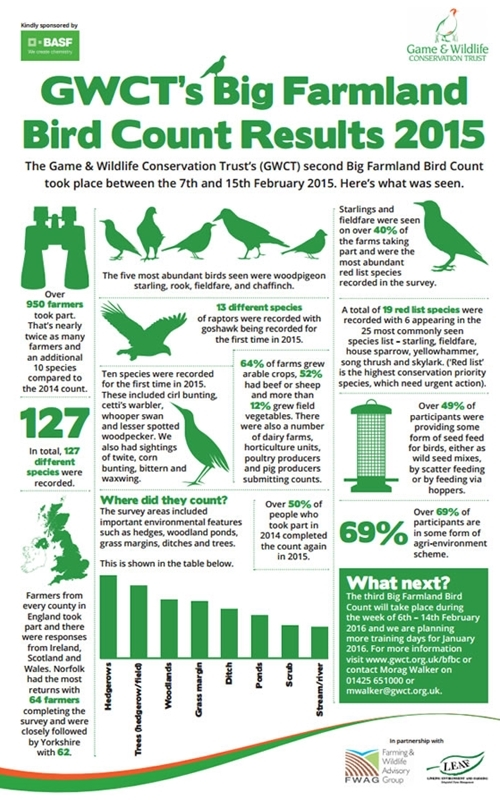 2015nfuinfographic