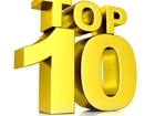 Top 10 GWCT Blogs of 2015